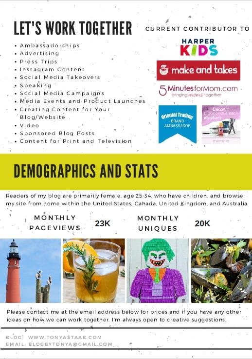 Media Kit demographics and stats
